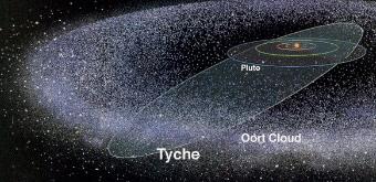 Genesis & Tyche